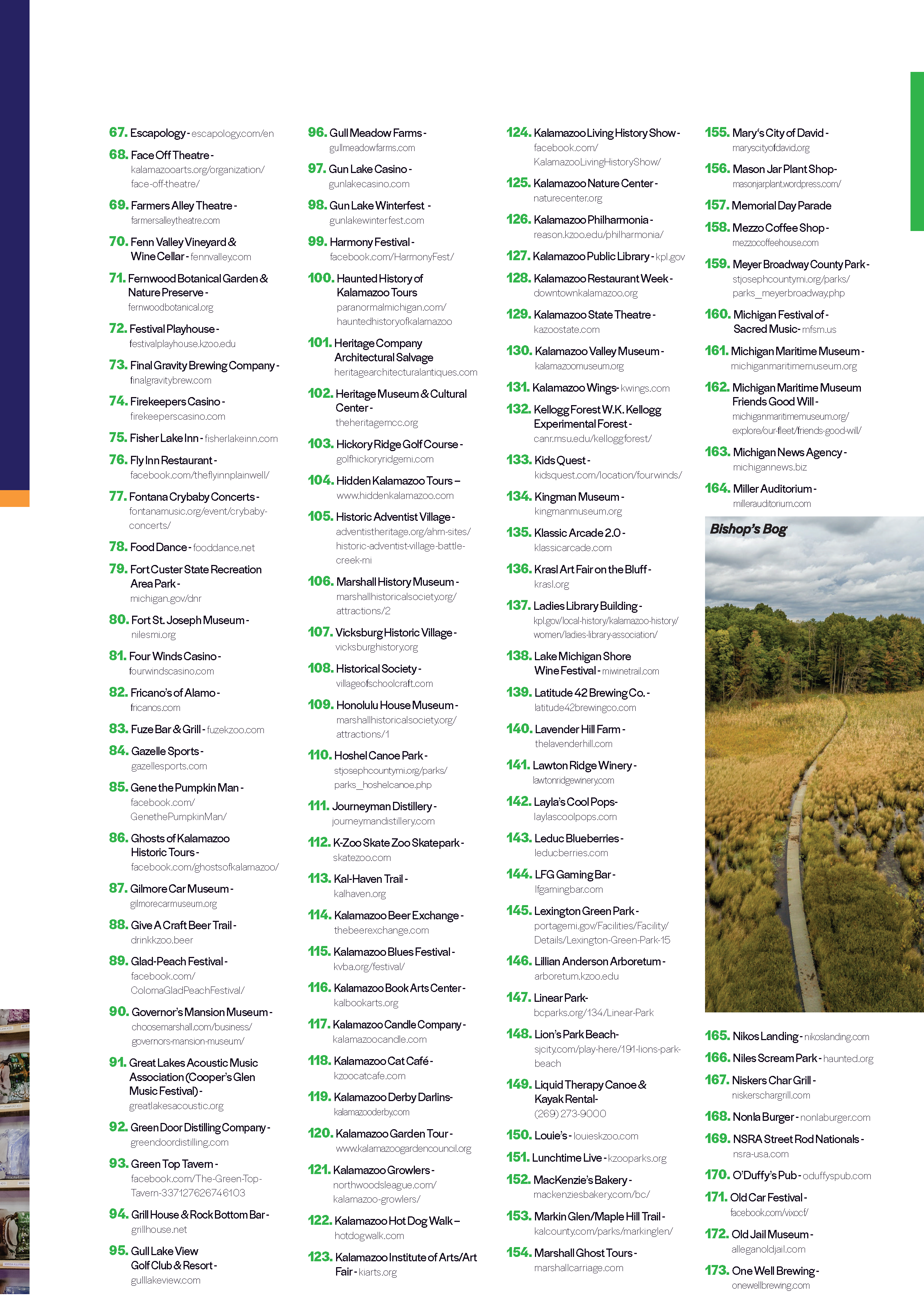 269 List from Travel Guide_Page_2